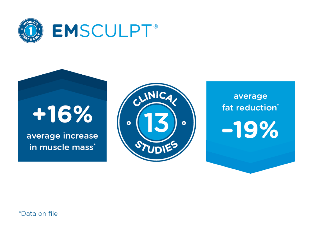 Emsculpt PIC FB Social media plan 190815 ENUS100
